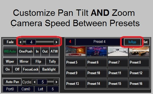 Customize Pan Tilt and Zoom Camera Speed Between Presets