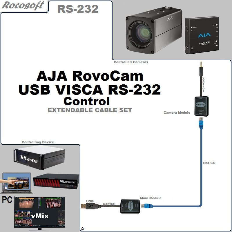 RS-232 AJA Rovocam VISCA USB Control Extendable Cable