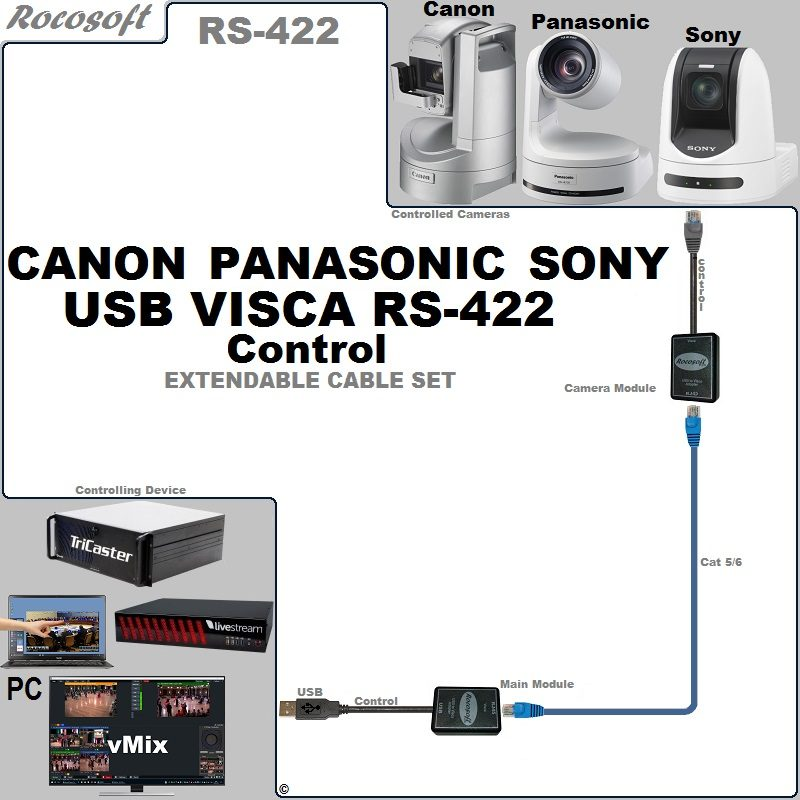 Canon Panasonic Sony RS-422 VISCA USB Control Extendable Cable