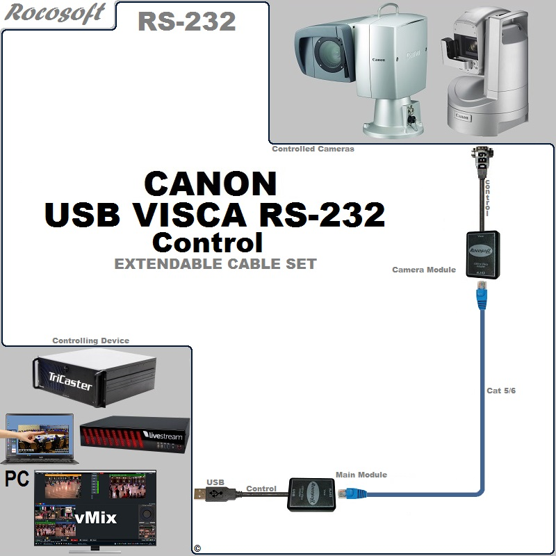 Rocosoft RS-232 Canon VISCA USB Control Extendable Cable
