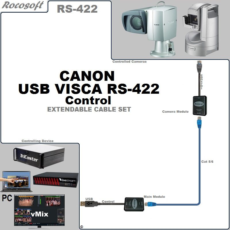 RS-422 Canon VISCA USB Control Extendable Cable
