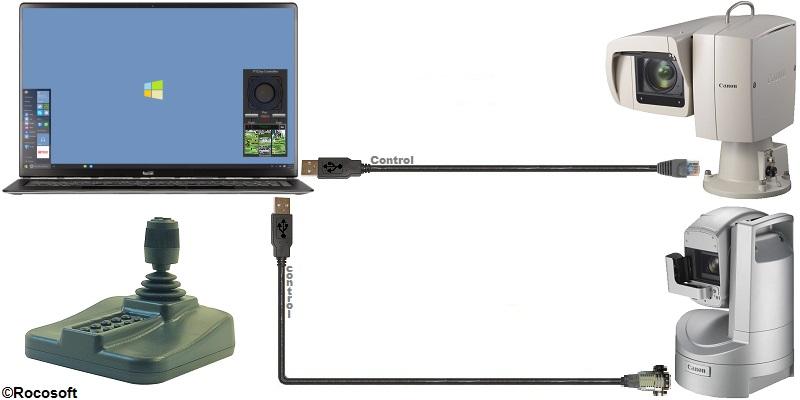 Rocosoft Canon XU-81 and BU47 PTZ Camera Control