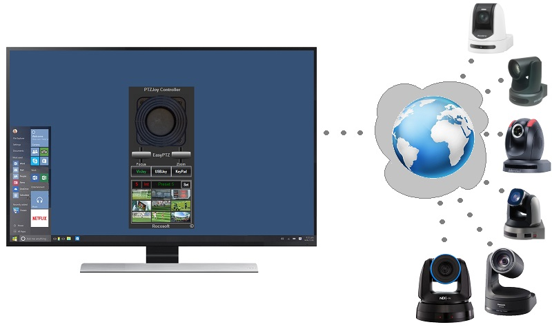 IP PTZ Camera Control Software