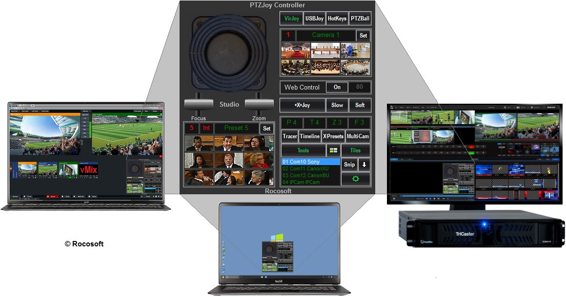 Rocosoft PTZJoy on vMix and TriCaster