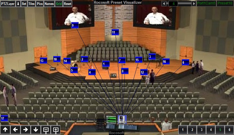 Rocosoft PTZ Visual Pad Controller for Church