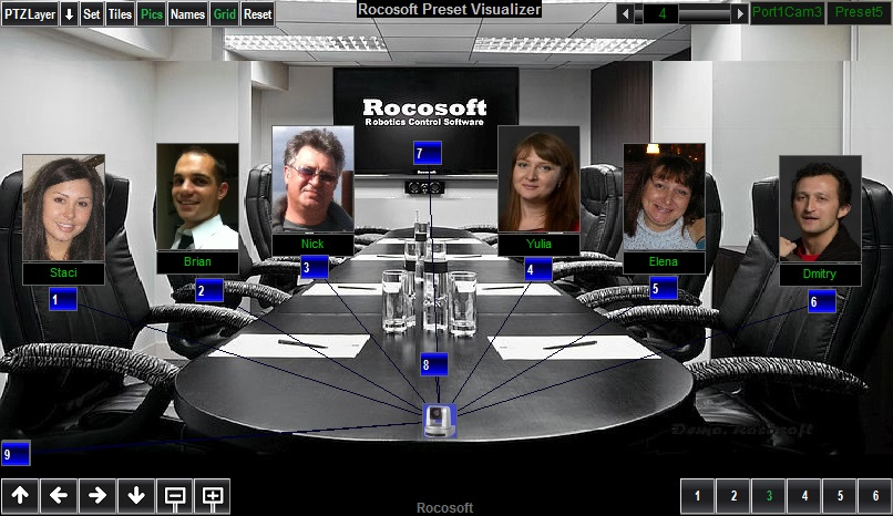 Rocosoft PTZ Visual Pad Controller for Video Conferencing