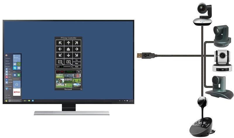 UVC PTZ Camera Control Software