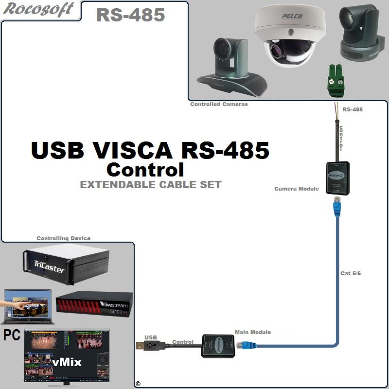 RS-485 VISCA Pelco PTZOptics USB Control Extendable Cable